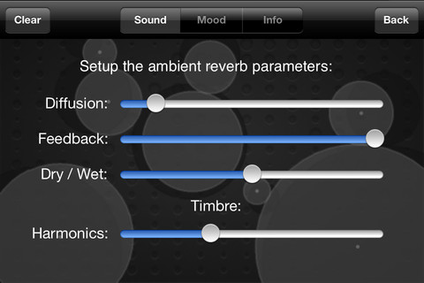 circuli parameter