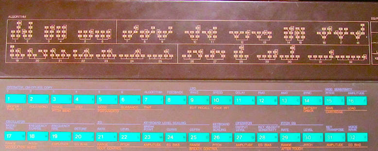 yamaha dx7 algorithms