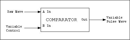 comparator sche 01