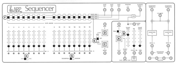 ARP front panel chart
