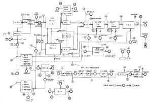 ms20 schema