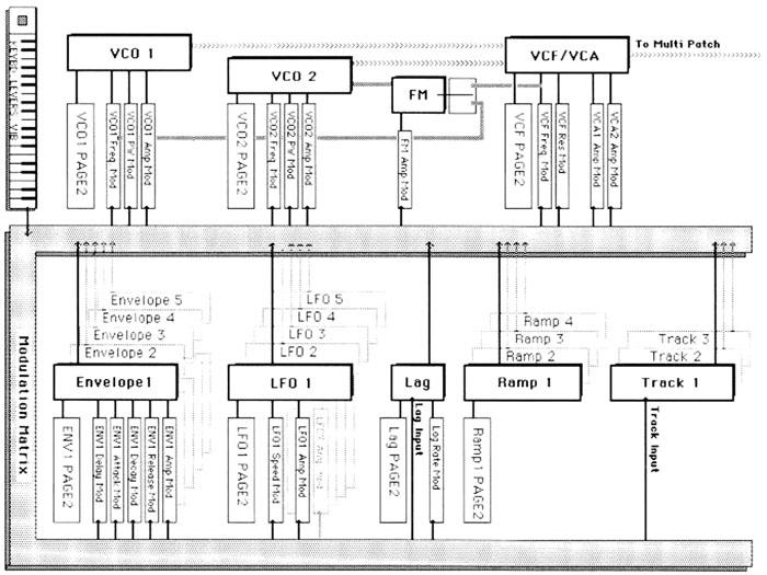 audio central magazine  u00bb schema xpander