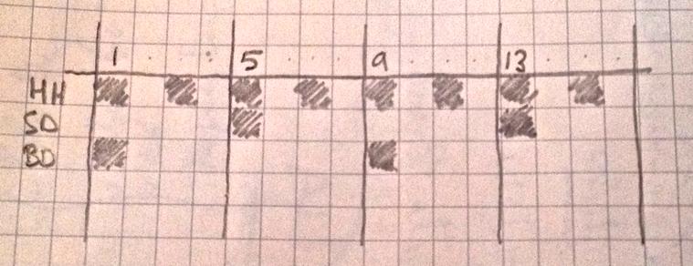 drum grid