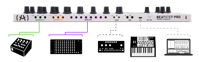 BeatStep Pro Connections