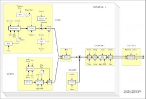 ND2 block diagram 700 dpi