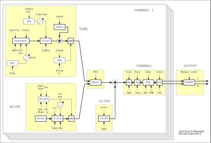 ND2 block diagram 700 dpi