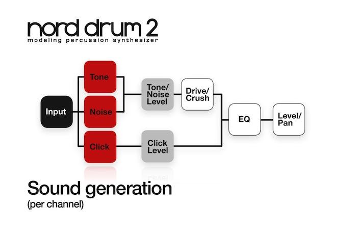 ND2 soundgeneration-full