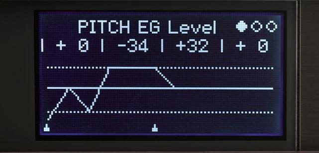 grafica pitch eg