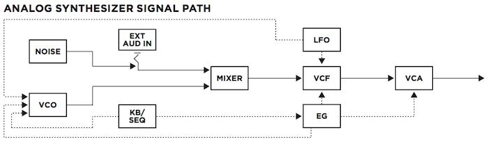 04 m32 block diagram 700