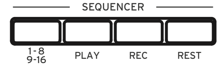 sche sequencer