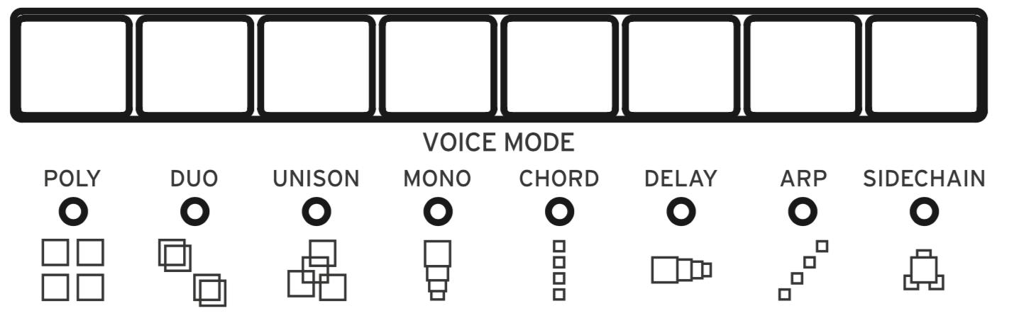 sche voice mode