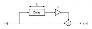 Comb_filter_feedforward