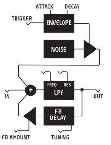 dsm03-signal-flow-229x300