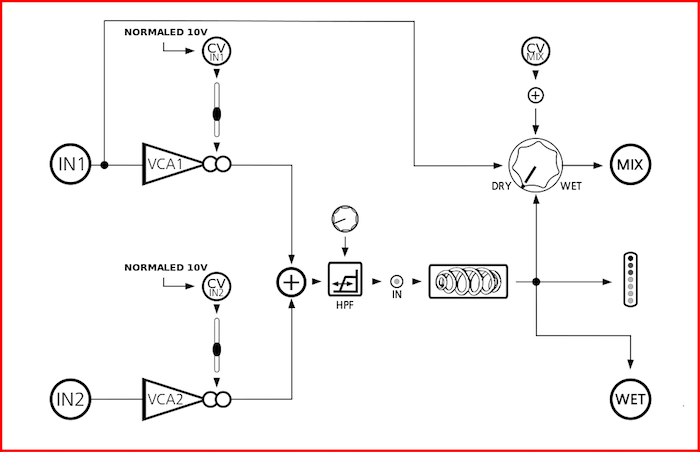 Diagram_Reverb