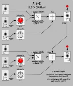 Diagrama_de_bloques_AB-C
