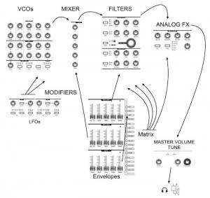 struttura700