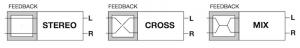 colour copy feedback routing
