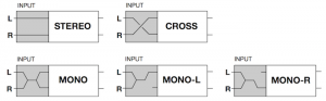colour copy input routing