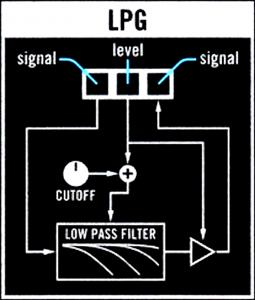 07 VM Dual LPG schema