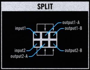 17 VM split schema