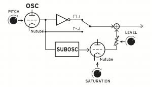 oscillatore VTO